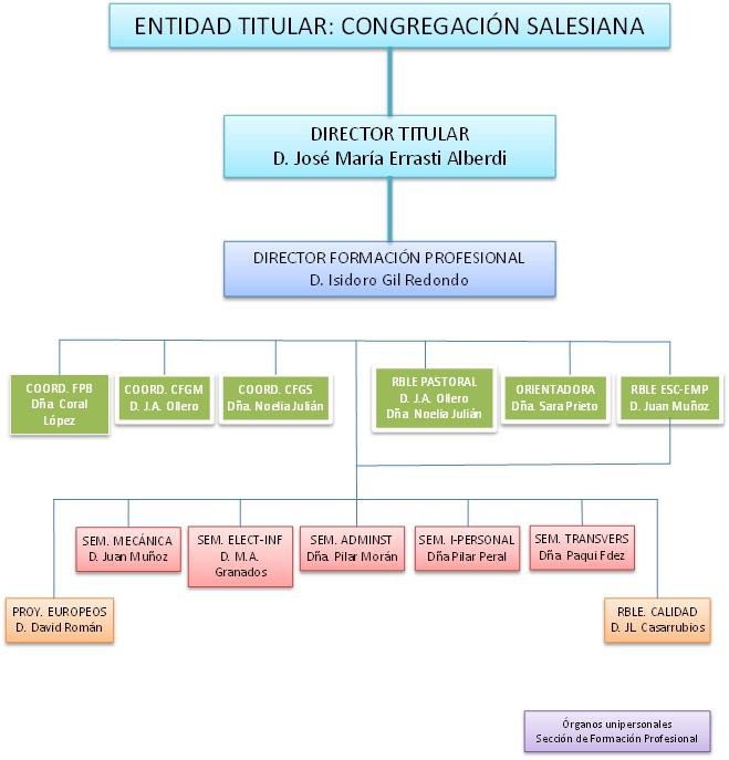 ETCSFP